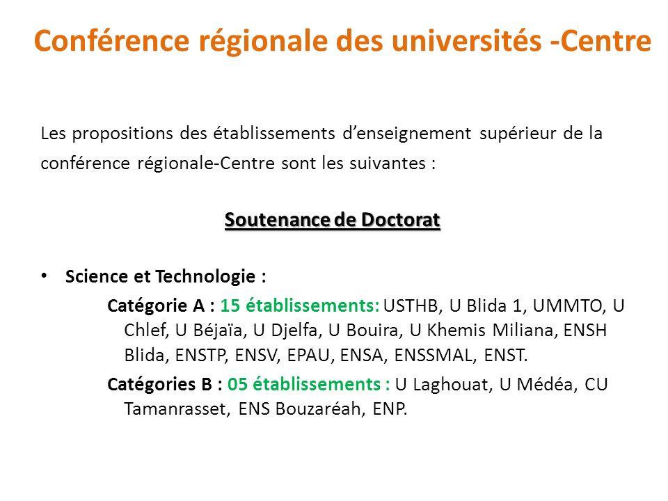 Conférence régionale des universités -Centre Les propositions des établissements denseignement supérieur de la conférence régionale-Centre sont les su