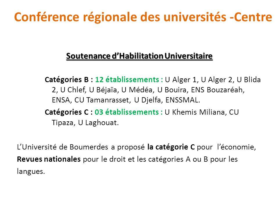 Conférence régionale des universités -Centre Soutenance dHabilitation Universitaire Catégories B : 12 établissements : U Alger 1, U Alger 2, U Blida 2