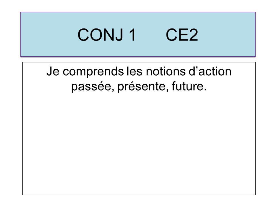 CONJ 1 CE2 Je comprends les notions daction passée, présente, future.