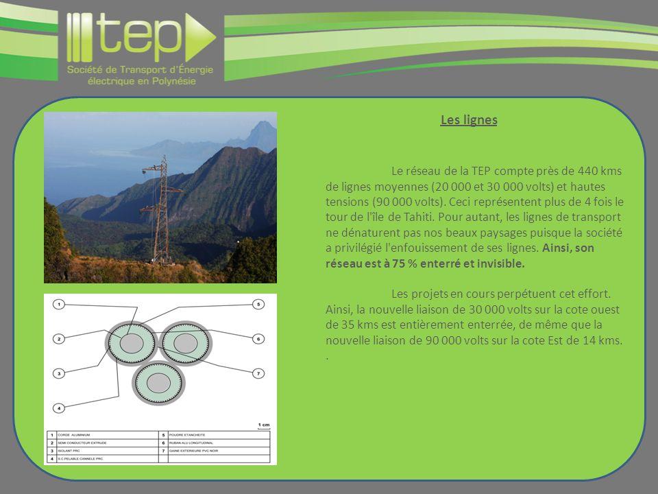 Les lignes Le réseau de la TEP compte près de 440 kms de lignes moyennes (20 000 et 30 000 volts) et hautes tensions (90 000 volts). Ceci représentent