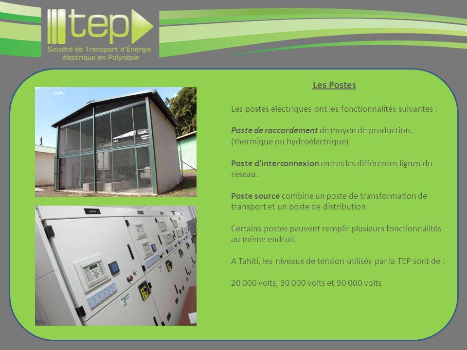 Les Postes Les postes électriques ont les fonctionnalités suivantes : Poste de raccordement de moyen de production. (thermique ou hydroélectrique) Pos
