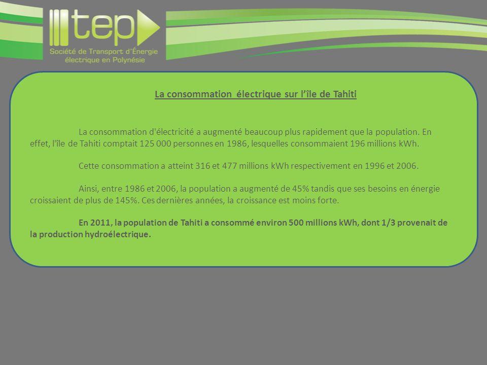 La consommation électrique sur lîle de Tahiti La consommation d'électricité a augmenté beaucoup plus rapidement que la population. En effet, l'île de