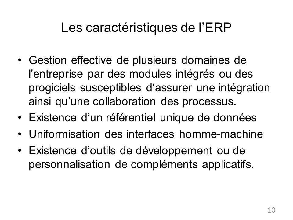 Les caractéristiques de lERP Gestion effective de plusieurs domaines de lentreprise par des modules intégrés ou des progiciels susceptibles dassurer u