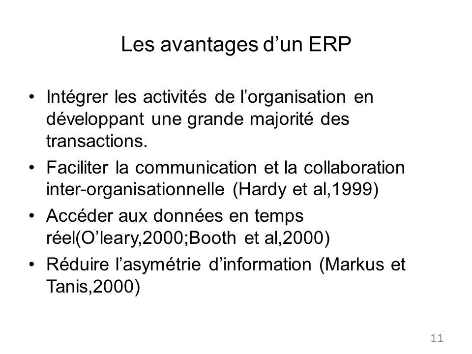 Les avantages dun ERP Intégrer les activités de lorganisation en développant une grande majorité des transactions. Faciliter la communication et la co