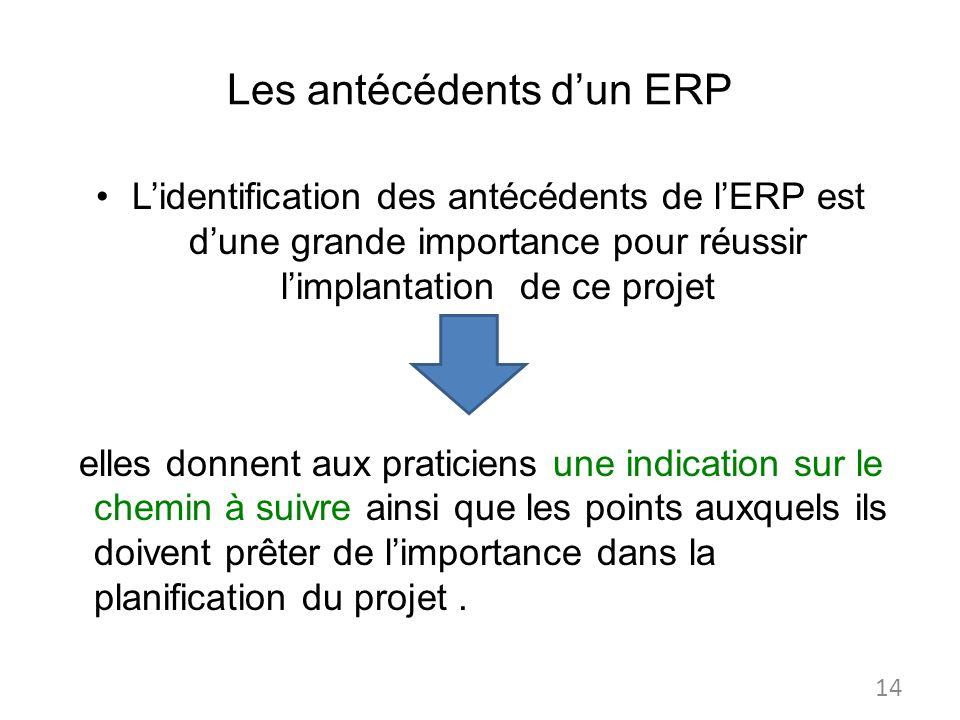 Les antécédents dun ERP Lidentification des antécédents de lERP est dune grande importance pour réussir limplantation de ce projet elles donnent aux p