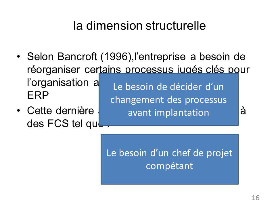 la dimension structurelle Selon Bancroft (1996),lentreprise a besoin de réorganiser certains processus jugés clés pour lorganisation avant dimplanter leur système ERP Cette dernière a conduit à son tour à penser à des FCS tel que : 16 Le besoin de décider dun changement des processus avant implantation Le besoin dun chef de projet compétant