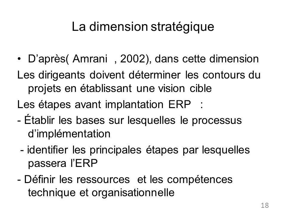 La dimension stratégique Daprès( Amrani, 2002), dans cette dimension Les dirigeants doivent déterminer les contours du projets en établissant une vision cible Les étapes avant implantation ERP : - Établir les bases sur lesquelles le processus dimplémentation - identifier les principales étapes par lesquelles passera lERP - Définir les ressources et les compétences technique et organisationnelle 18