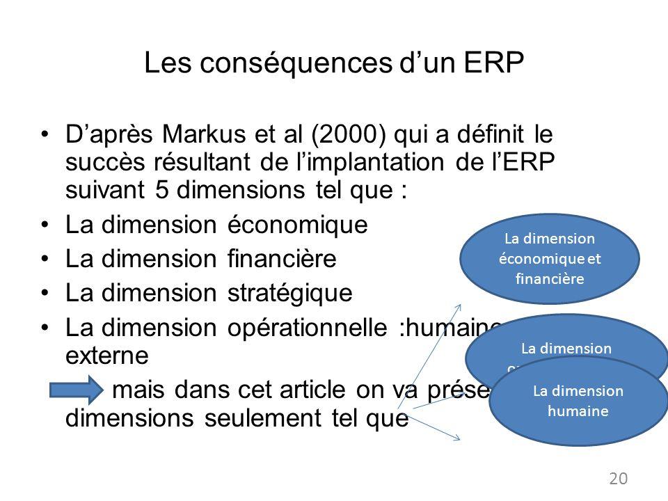 Les conséquences dun ERP Daprès Markus et al (2000) qui a définit le succès résultant de limplantation de lERP suivant 5 dimensions tel que : La dimen