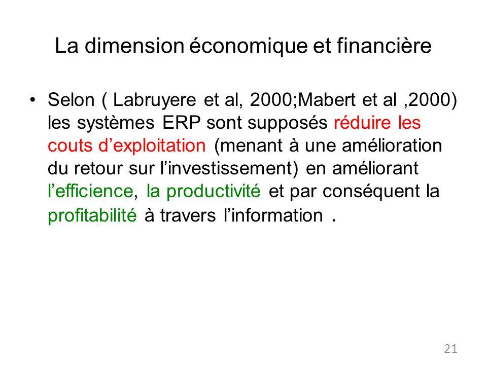 La dimension économique et financière Selon ( Labruyere et al, 2000;Mabert et al,2000) les systèmes ERP sont supposés réduire les couts dexploitation (menant à une amélioration du retour sur linvestissement) en améliorant lefficience, la productivité et par conséquent la profitabilité à travers linformation.