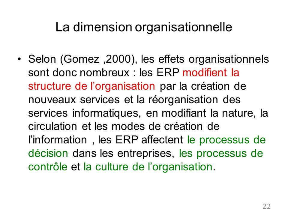 La dimension organisationnelle Selon (Gomez,2000), les effets organisationnels sont donc nombreux : les ERP modifient la structure de lorganisation par la création de nouveaux services et la réorganisation des services informatiques, en modifiant la nature, la circulation et les modes de création de linformation, les ERP affectent le processus de décision dans les entreprises, les processus de contrôle et la culture de lorganisation.