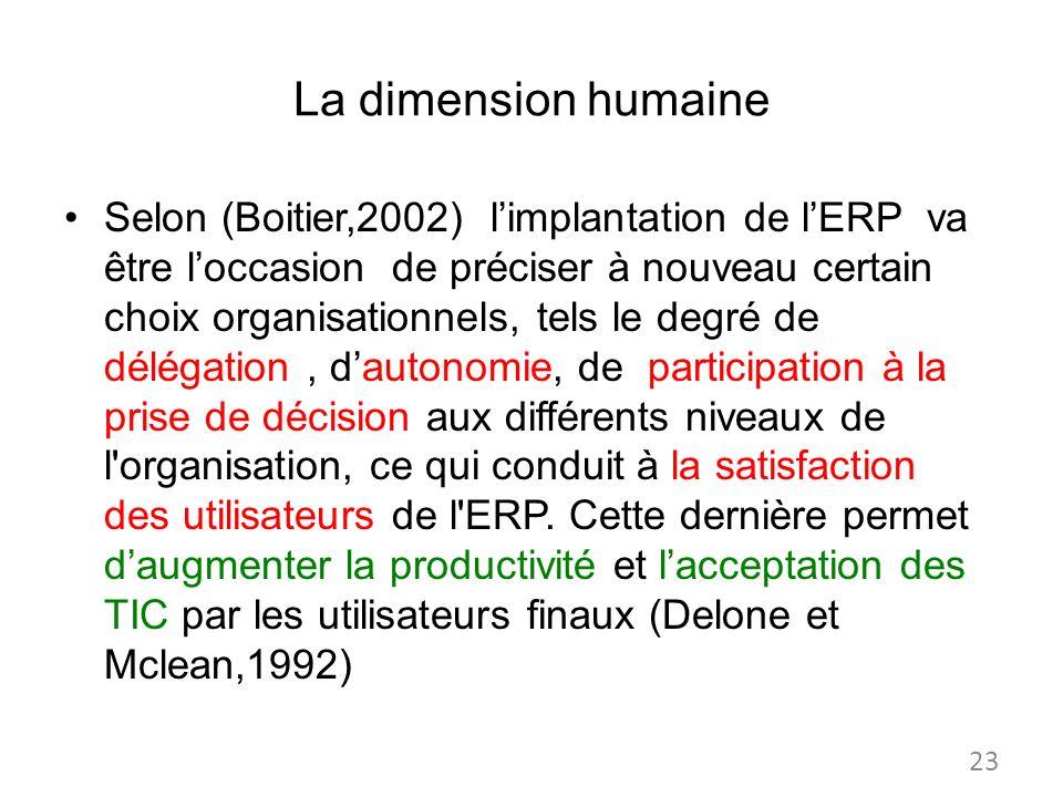 La dimension humaine Selon (Boitier,2002) limplantation de lERP va être loccasion de préciser à nouveau certain choix organisationnels, tels le degré de délégation, dautonomie, de participation à la prise de décision aux différents niveaux de l organisation, ce qui conduit à la satisfaction des utilisateurs de l ERP.