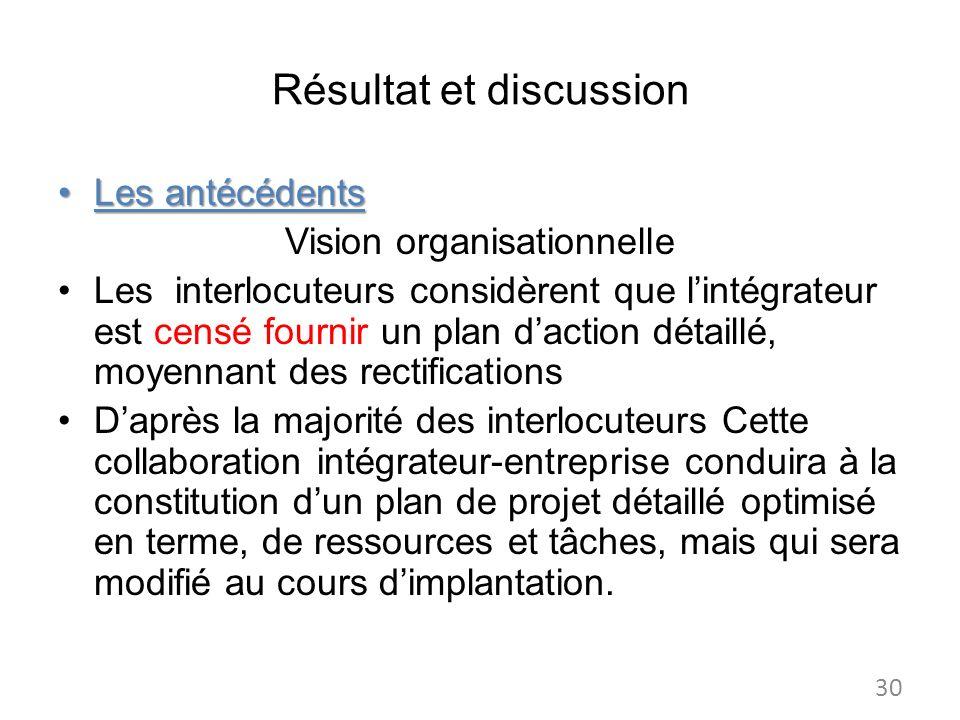 Résultat et discussion Les antécédentsLes antécédents Vision organisationnelle Les interlocuteurs considèrent que lintégrateur est censé fournir un pl