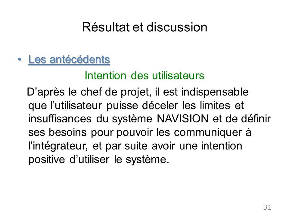 Résultat et discussion Les antécédentsLes antécédents Intention des utilisateurs Daprès le chef de projet, il est indispensable que lutilisateur puiss