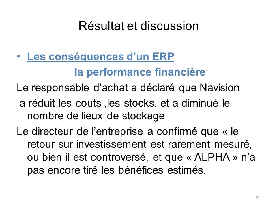 Résultat et discussion Les conséquences dun ERP la performance financière Le responsable dachat a déclaré que Navision a réduit les couts,les stocks,