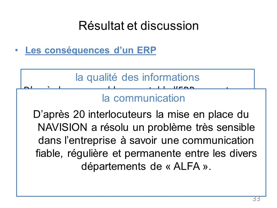 Résultat et discussion Les conséquences dun ERP la qualité des informations Daprès le responsable comptable lERP permet deviter les erreurs humaines e
