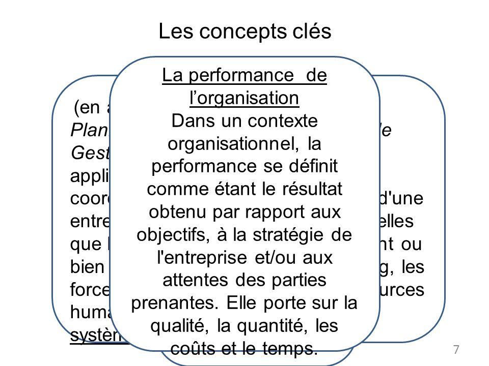 Les concepts clés ERP (en anglais Enterprise Resource Planning), aussi appelés Progiciels de Gestion Intégrés (PGI), sont des applications dont le but