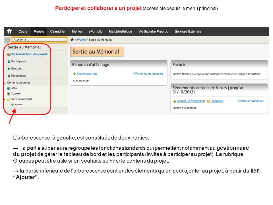 Participer et collaborer à un projet (accessible depuis le menu principal) Larborescence, à gauche, est constituée de deux parties.