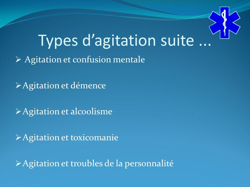 Types dagitation suite...