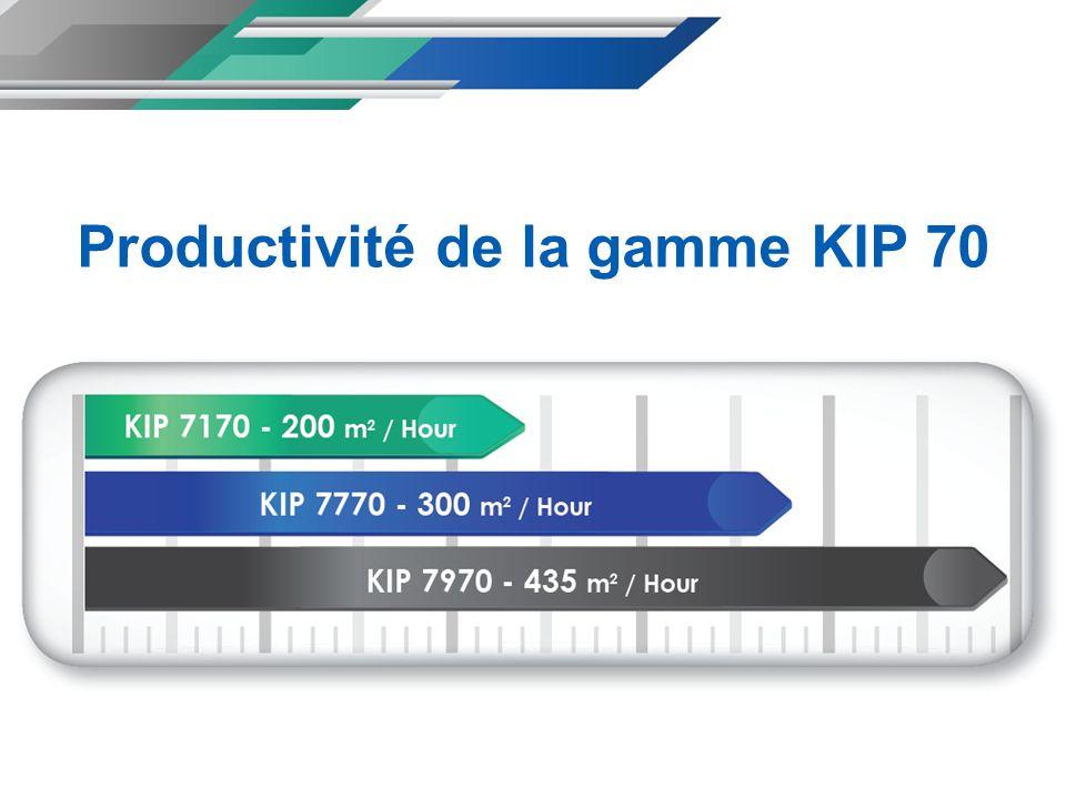 Productivité de la gamme KIP 70