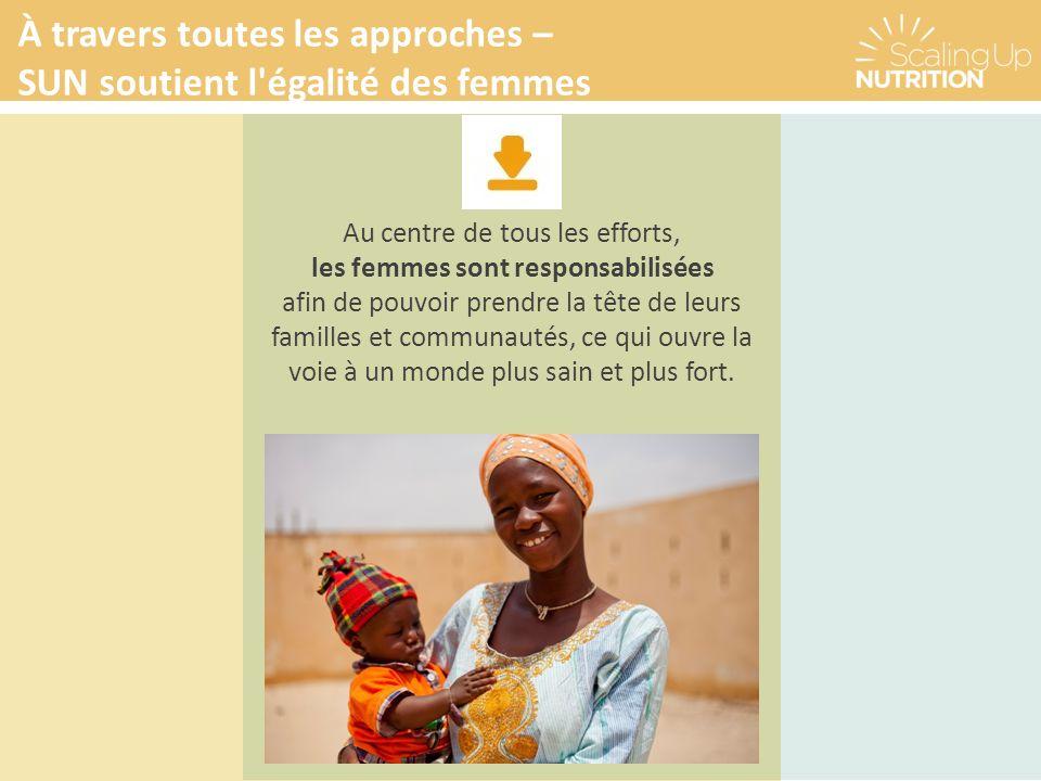 À travers toutes les approches – SUN soutient l'égalité des femmes Au centre de tous les efforts, les femmes sont responsabilisées afin de pouvoir pre