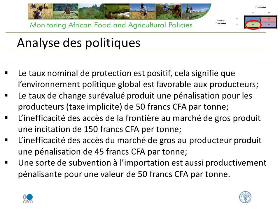 Le taux nominal de protection est positif, cela signifie que lenvironnement politique global est favorable aux producteurs; Le taux de change surévalu