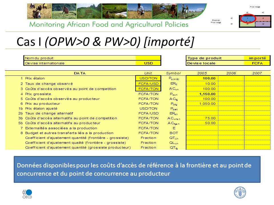 Cas I (OPW>0 & PW>0) [importé] Price Wedge >0<0 Observed Price Wedge >0III <0IIIIV Données disponibles pour les coûts daccès de référence à la frontière et au point de concurrence et du point de concurrence au producteur