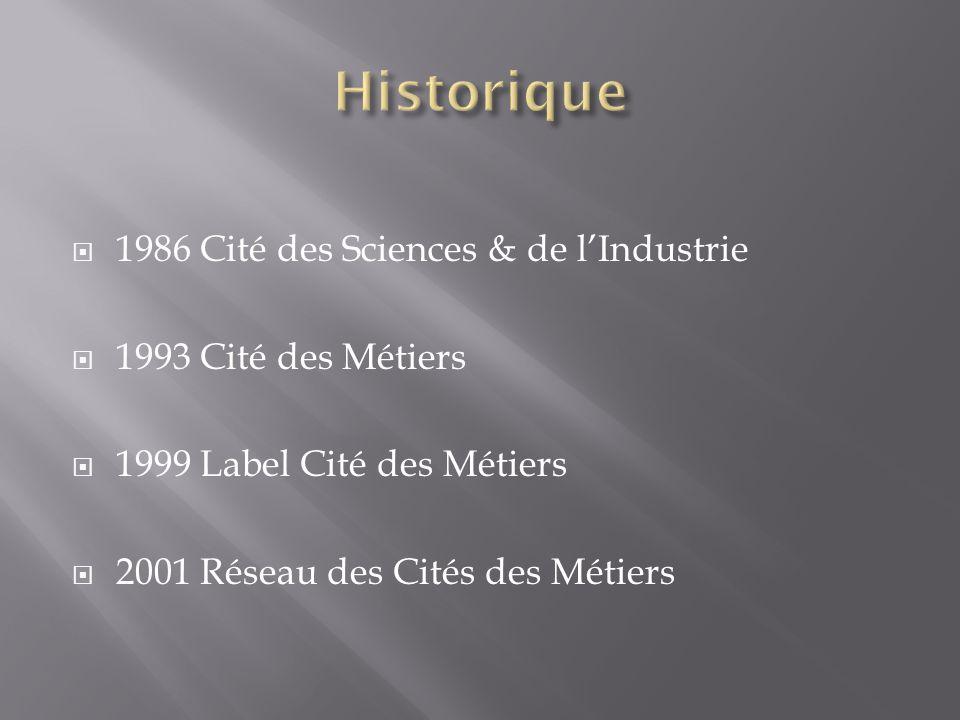1986 Cité des Sciences & de lIndustrie 1993 Cité des Métiers 1999 Label Cité des Métiers 2001 Réseau des Cités des Métiers