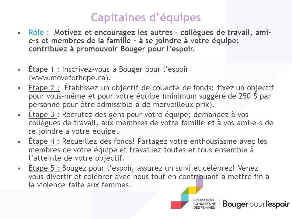 Capitaines déquipes Rôle : Motivez et encouragez les autres – collègues de travail, ami- e-s et membres de la famille - à se joindre à votre équipe; contribuez à promouvoir Bouger pour lespoir.