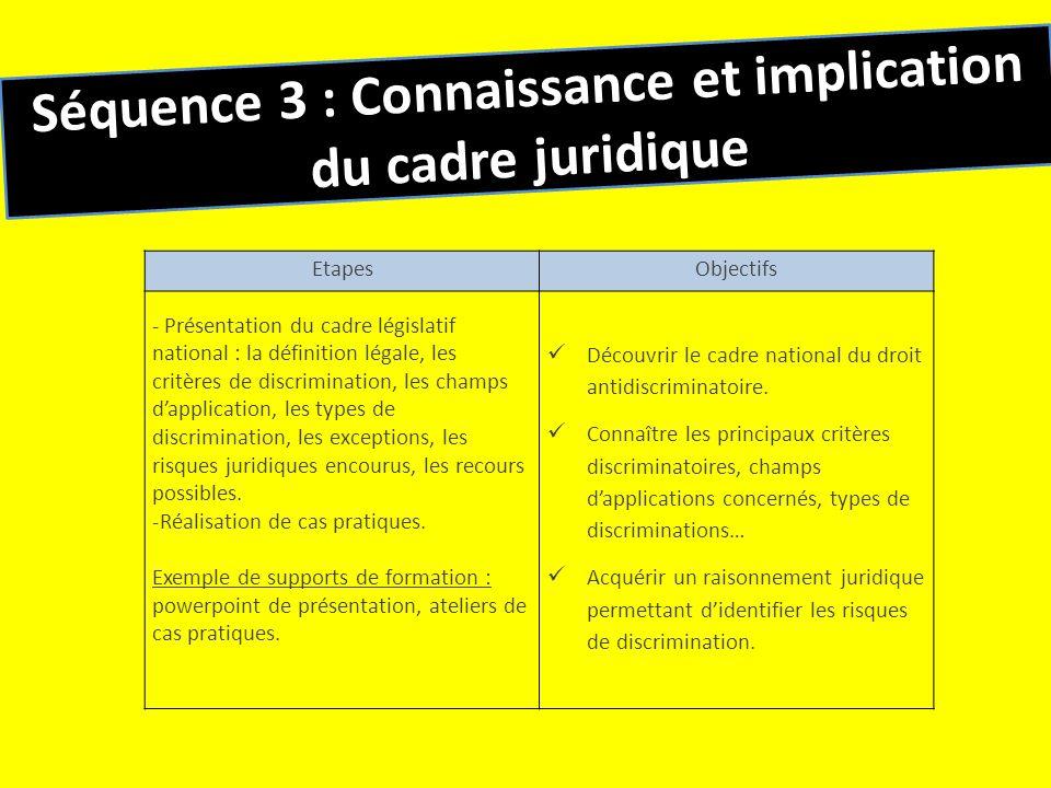 Séquence 3 : Connaissance et implication du cadre juridique EtapesObjectifs - Présentation du cadre législatif national : la définition légale, les cr