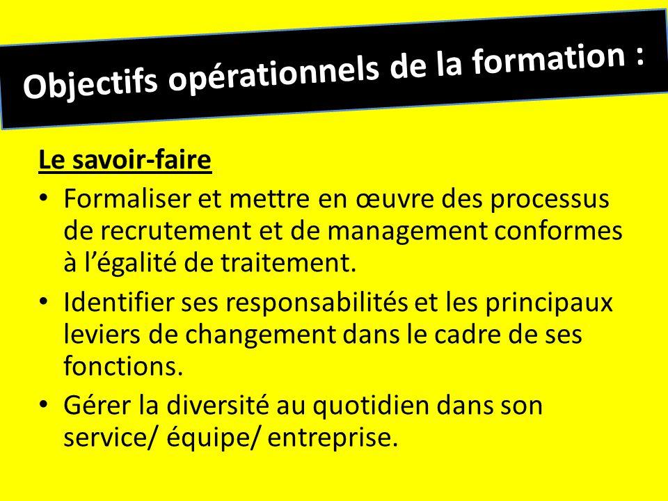 Objectifs opérationnels de la formation : Le savoir-faire Formaliser et mettre en œuvre des processus de recrutement et de management conformes à léga
