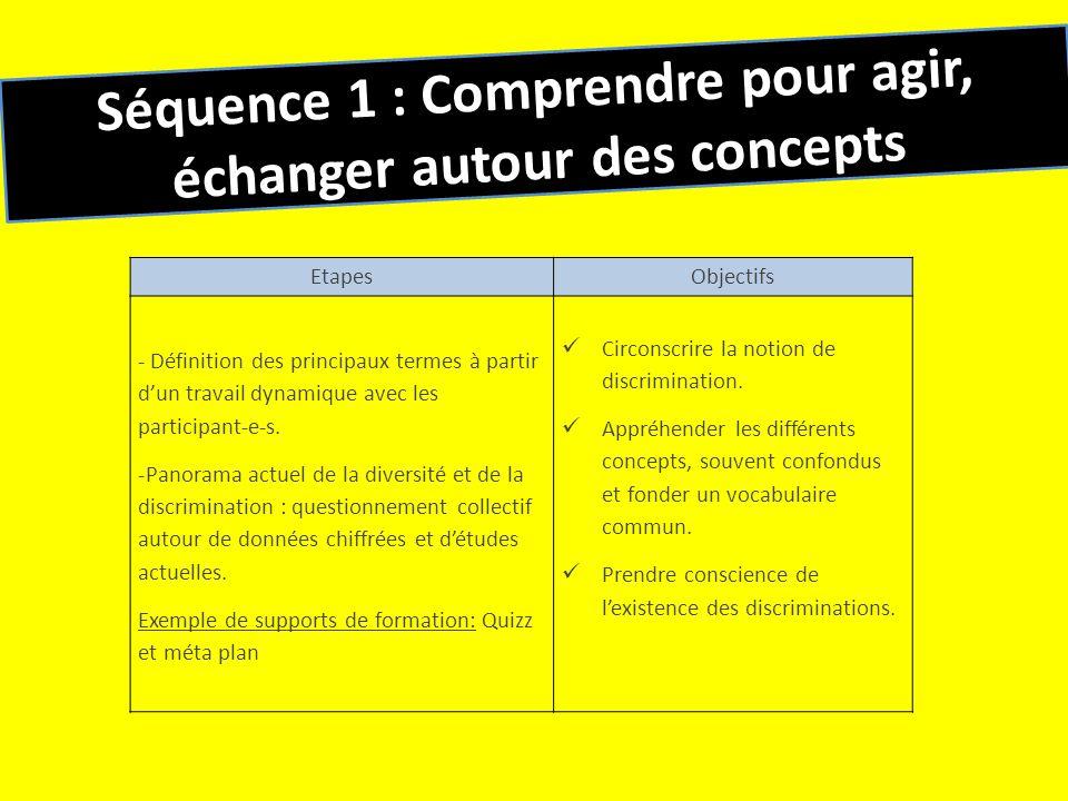 Séquence 1 : Comprendre pour agir, échanger autour des concepts EtapesObjectifs - Définition des principaux termes à partir dun travail dynamique avec