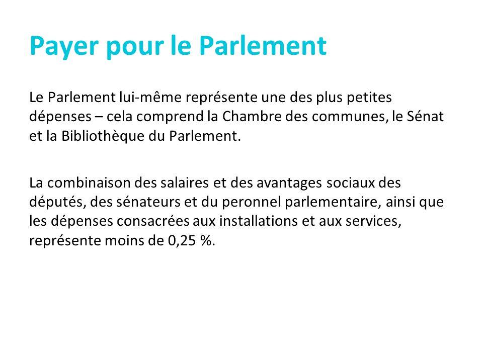 Payer pour le Parlement Le Parlement lui-même représente une des plus petites dépenses – cela comprend la Chambre des communes, le Sénat et la Bibliothèque du Parlement.