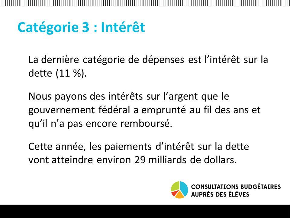 Catégorie 3 : Intérêt La dernière catégorie de dépenses est lintérêt sur la dette (11 %).
