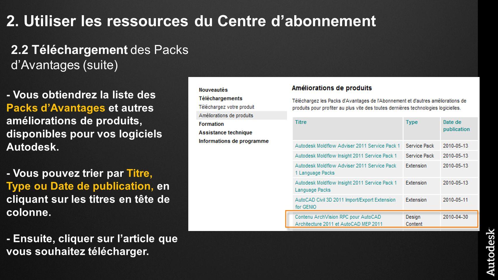 2. Utiliser les ressources du Centre dabonnement - Vous obtiendrez la liste des Packs dAvantages et autres améliorations de produits, disponibles pour