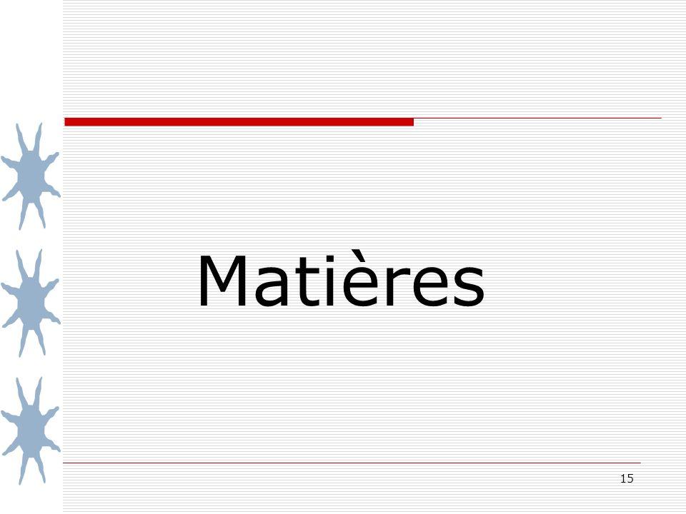 15 Matières