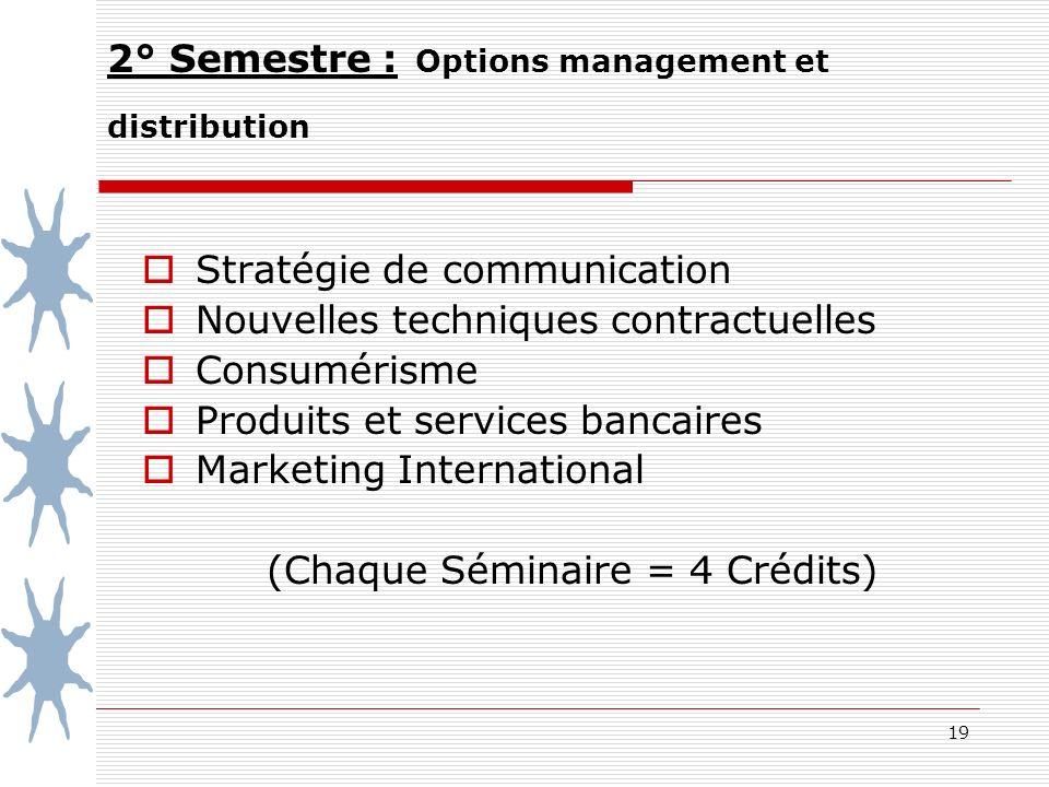 19 2° Semestre : Options management et distribution Stratégie de communication Nouvelles techniques contractuelles Consumérisme Produits et services bancaires Marketing International (Chaque Séminaire = 4 Crédits)