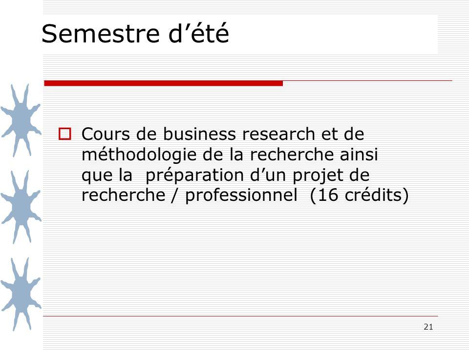 21 Semestre dété Cours de business research et de méthodologie de la recherche ainsi que la préparation dun projet de recherche / professionnel (16 crédits)