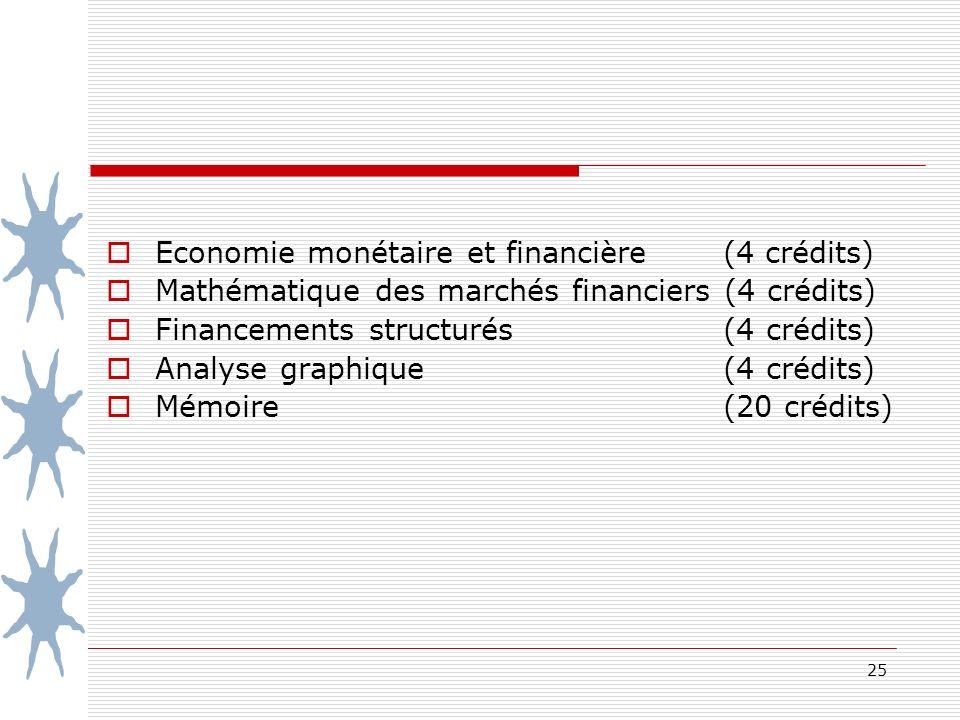 25 Economie monétaire et financière (4 crédits) Mathématique des marchés financiers (4 crédits) Financements structurés (4 crédits) Analyse graphique (4 crédits) Mémoire (20 crédits)