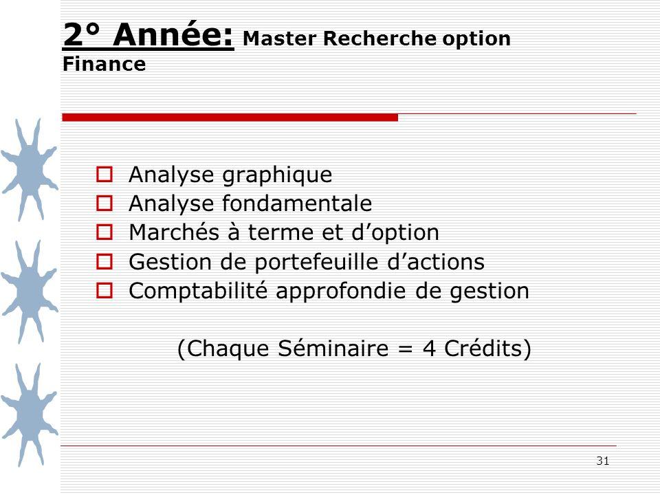 31 2° Année: Master Recherche option Finance Analyse graphique Analyse fondamentale Marchés à terme et doption Gestion de portefeuille dactions Comptabilité approfondie de gestion (Chaque Séminaire = 4 Crédits)