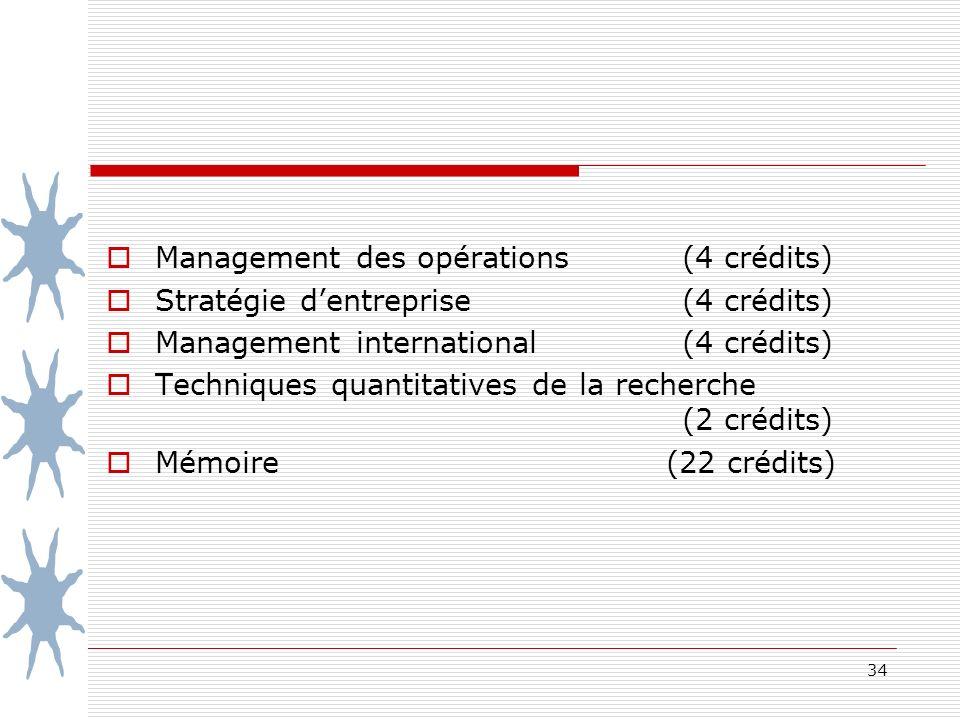 34 Management des opérations (4 crédits) Stratégie dentreprise(4 crédits) Management international(4 crédits) Techniques quantitatives de la recherche (2 crédits) Mémoire (22 crédits)