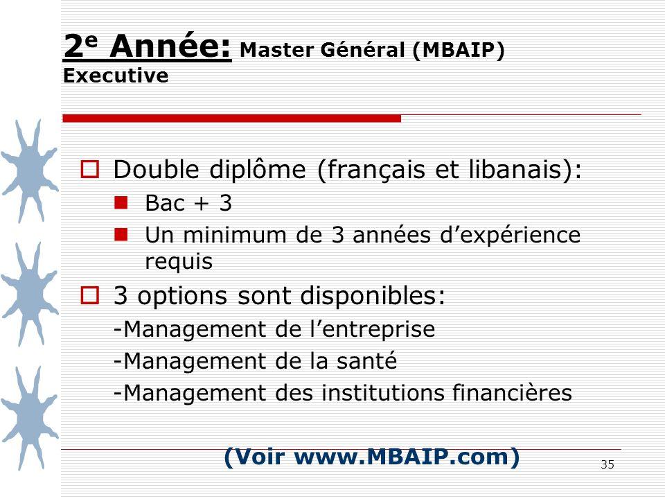 35 2 e Année: Master Général (MBAIP) Executive Double diplôme (français et libanais): Bac + 3 Un minimum de 3 années dexpérience requis 3 options sont disponibles: -Management de lentreprise -Management de la santé -Management des institutions financières (Voir www.MBAIP.com)