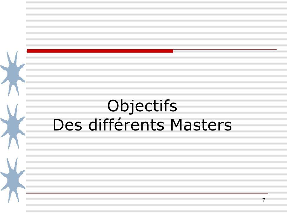 7 Objectifs Des différents Masters