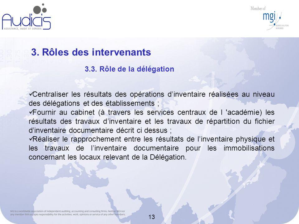 13 3. Rôles des intervenants Centraliser les résultats des opérations dinventaire réalisées au niveau des délégations et des établissements ; Fournir