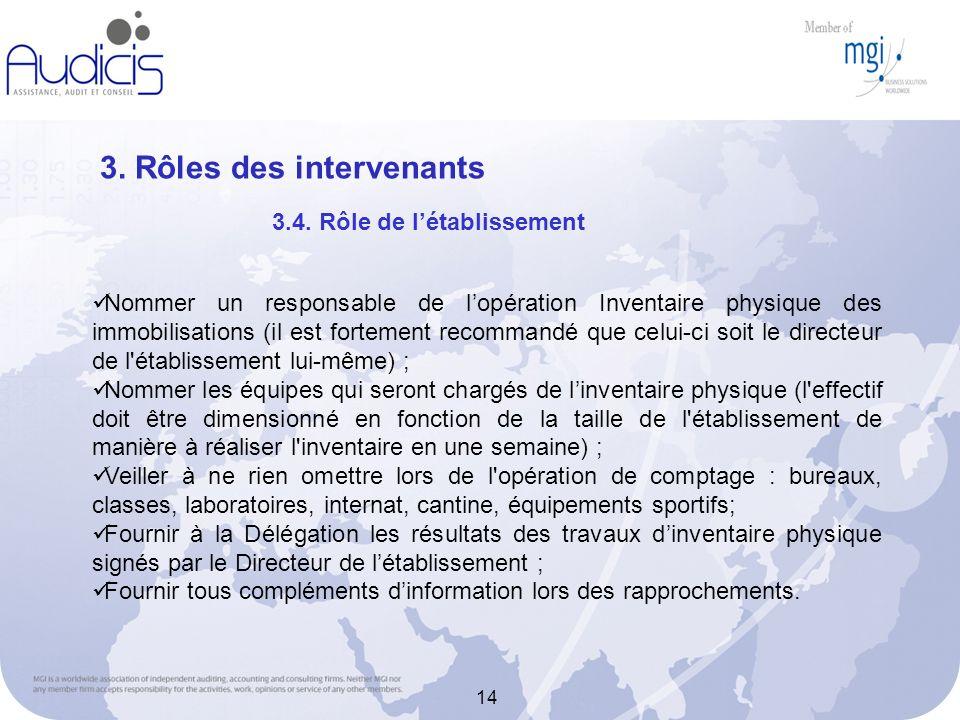 14 3. Rôles des intervenants Nommer un responsable de lopération Inventaire physique des immobilisations (il est fortement recommandé que celui-ci soi