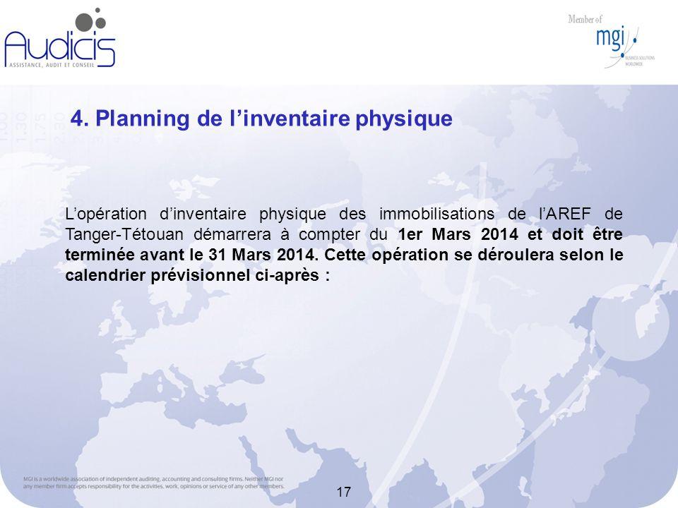 17 4. Planning de linventaire physique Lopération dinventaire physique des immobilisations de lAREF de Tanger-Tétouan démarrera à compter du 1er Mars
