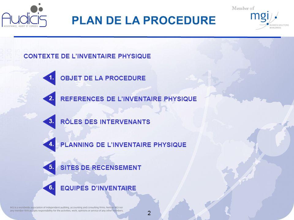 PLAN DE LA PROCEDURE 2 1. OBJET DE LA PROCEDURE CONTEXTE DE LINVENTAIRE PHYSIQUE 2. REFERENCES DE LINVENTAIRE PHYSIQUE 3. RÔLES DES INTERVENANTS 4. PL