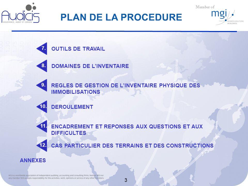 PLAN DE LA PROCEDURE 3 7. OUTILS DE TRAVAIL 8. DOMAINES DE LINVENTAIRE 9. REGLES DE GESTION DE LINVENTAIRE PHYSIQUE DES IMMOBILISATIONS 10. DEROULEMEN
