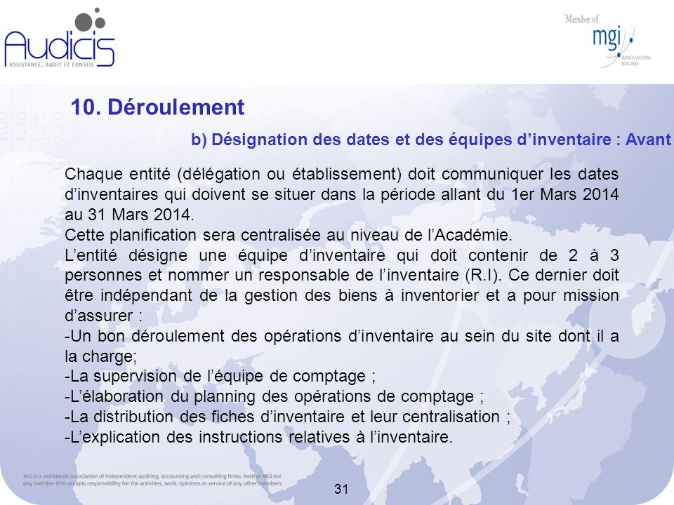 31 10. Déroulement Chaque entité (délégation ou établissement) doit communiquer les dates dinventaires qui doivent se situer dans la période allant du