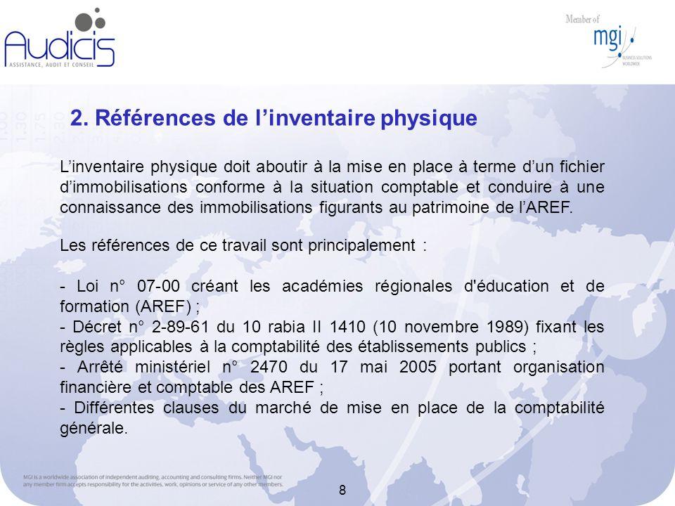 8 2. Références de linventaire physique Linventaire physique doit aboutir à la mise en place à terme dun fichier dimmobilisations conforme à la situat