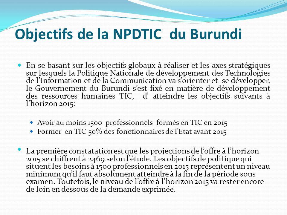 Objectifs de la NPDTIC du Burundi En se basant sur les objectifs globaux à réaliser et les axes stratégiques sur lesquels la Politique Nationale de dé